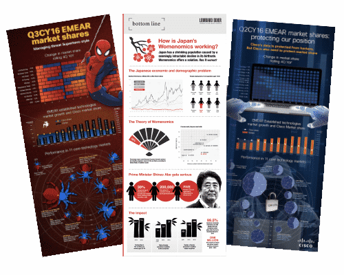 3 infographics in a row