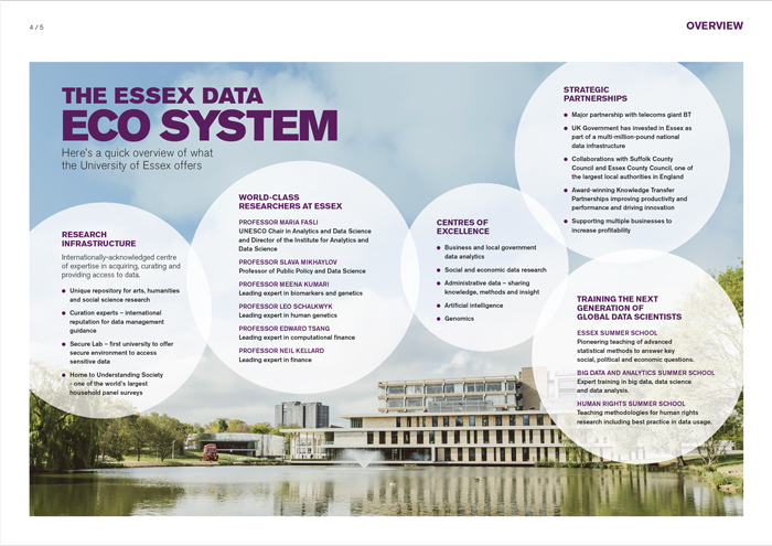 University of Essex Data brochure spread with circles