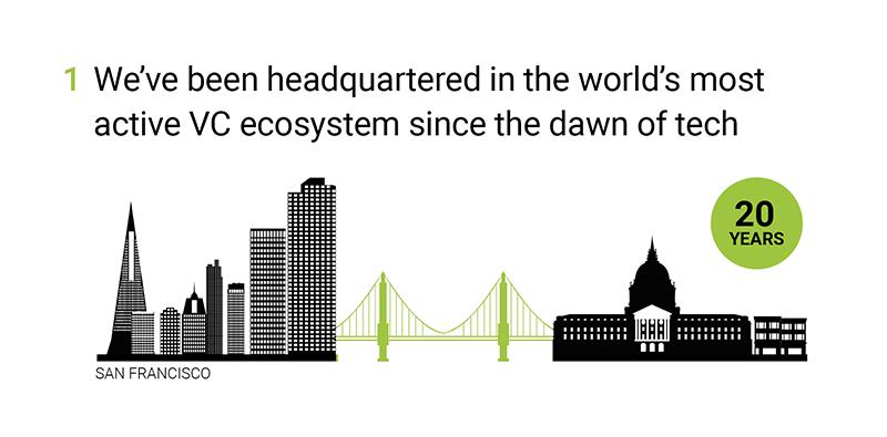 Industry Ventures Infographic Design